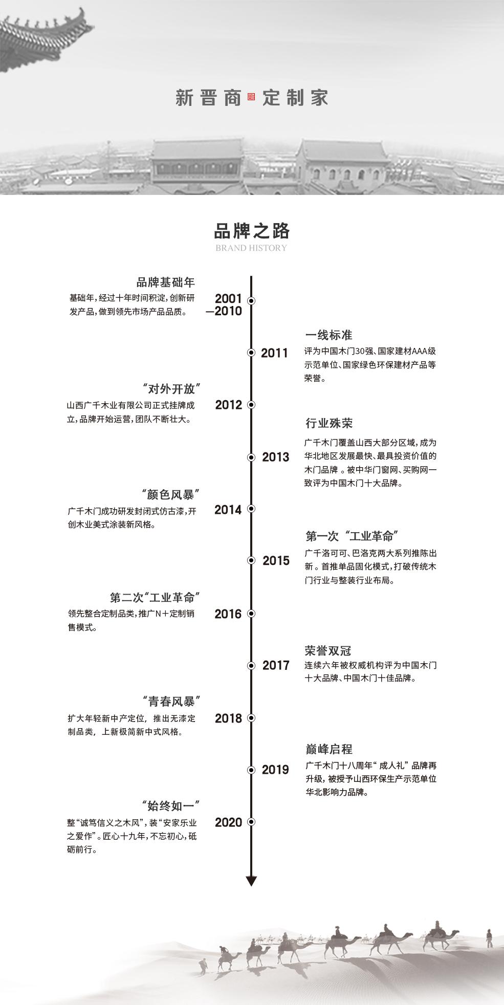 必威官网登陆官方网定制十大品牌加盟